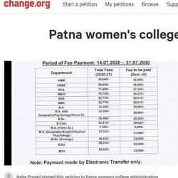 Patna women college fee reduction petition