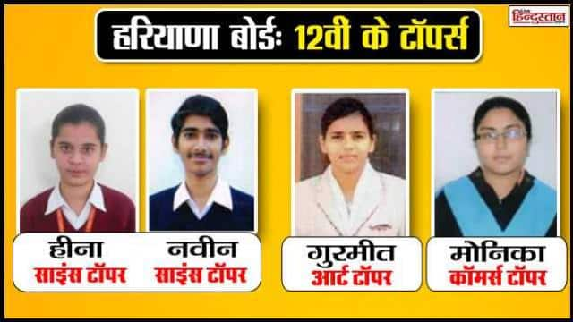 haryana board 12th result out now, see the toppers from all streams