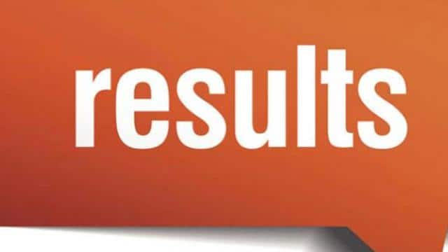 maharashtra board 12th result 2018