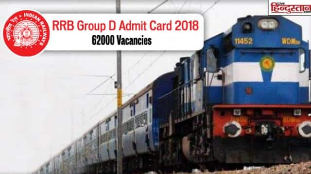 Admit Card of recruitment to Group D Level-1 Centralized Employment Notice No