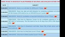 RRB ALP Technician Exam 2018 answer key:  एएलपी व टेक्नीशियन भर्ती परीक्षा की उत्तर कुंजी आज, उत्तर कुंजी के लिए 11 बजे से दर्ज कराएं आपत्ति, देखें www.indianrailways.gov.in