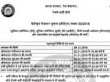 RRB JE Recruitment 2019 Notification PDF Out 13487 Vacancy Apply Online for JE DMS amd CMA Posts