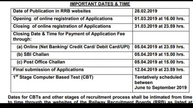 RRB NTPC Notification 2019