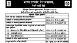 RRB Ministerial and Isolated Recruitment 2019: हिन्दी में पढ़ें पूरा नोटिफिकेशन