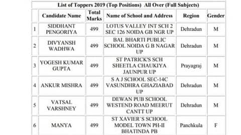 cbse 10th result 2019 live