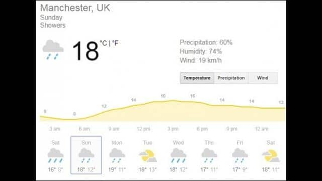 weather update in manchester