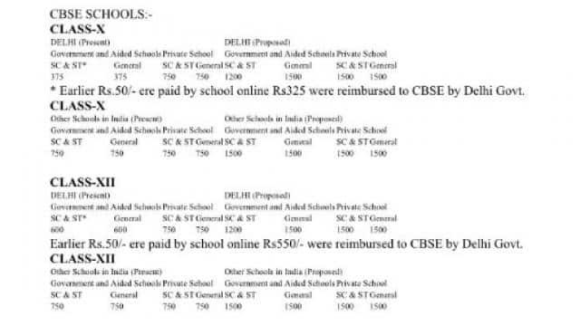 cbse fees chart 2019