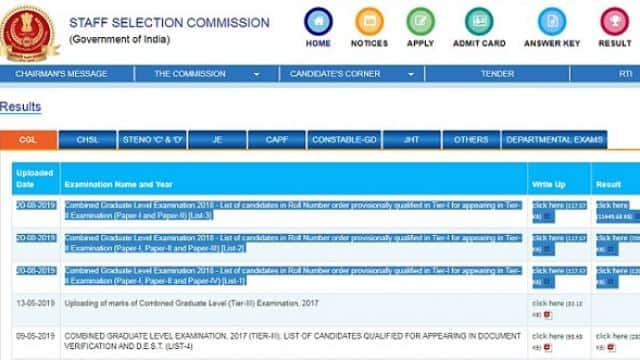 ssc cgl tier 1 result 2018 list