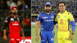 virat kohli  rohit sharma and ms dhoni  bcci