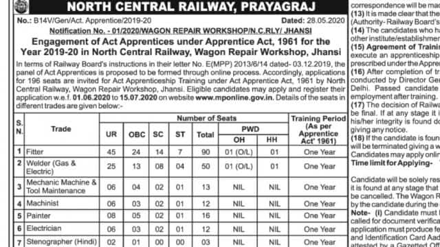 north central railway recruitment 2020  196 apprentice posts for