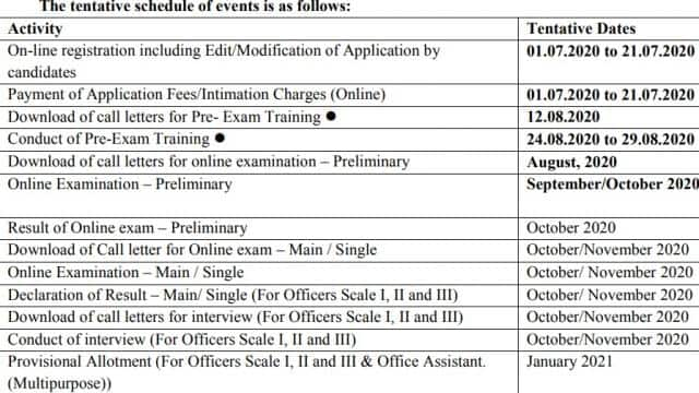 ibps recruitment officers and office assistant multipurpose dates