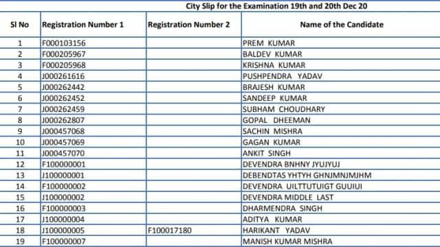 upprpb up police recruitment exam district list