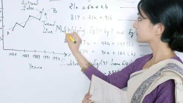 teacher recruitment in added degree colleges to start soon in up