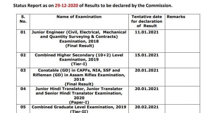 ssc exam result dates 2021