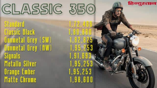 royal enfield classic 350 new price list