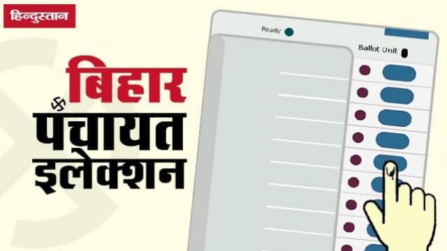 बिहार पंचायत चुनाव: इन 16 अभ्यर्थियों का नामांकन हुआ रद्द, जानें क्या है वजह
